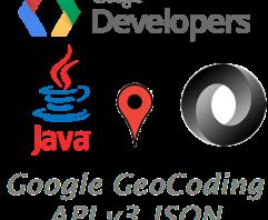 JCoord, convertire un indirizzo in coordinate usando Java e JSON