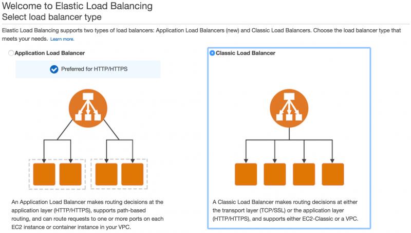 Creazione load balancer AWS | Selezione tipologia ELB
