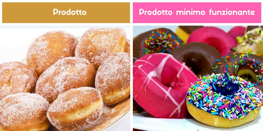 Esempio di Minimum Viable Product italiano bomboloni con e senza glassa