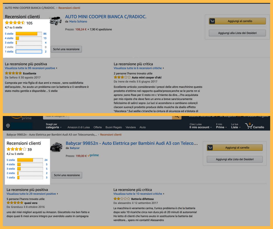 amazon recensioni prodotti