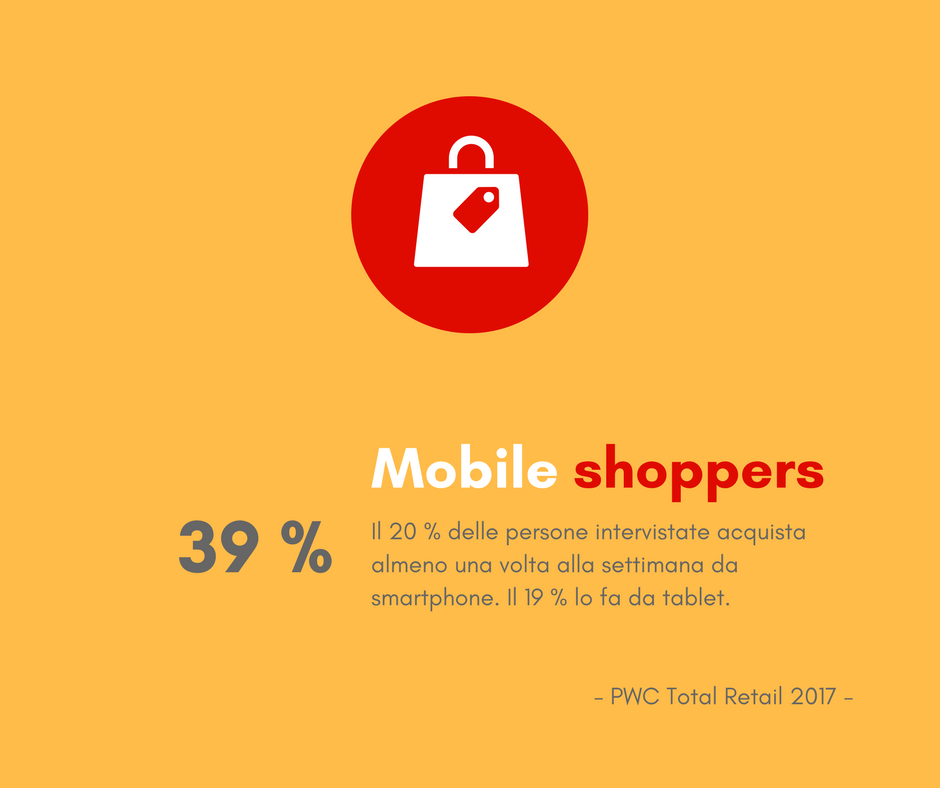 Mobile Shoppers 2017 pwc